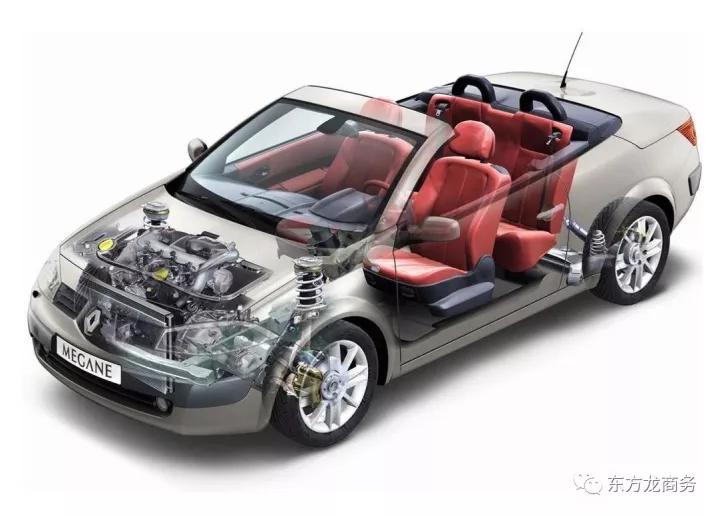 汽车零部件生产基地全国布点投资选址项目