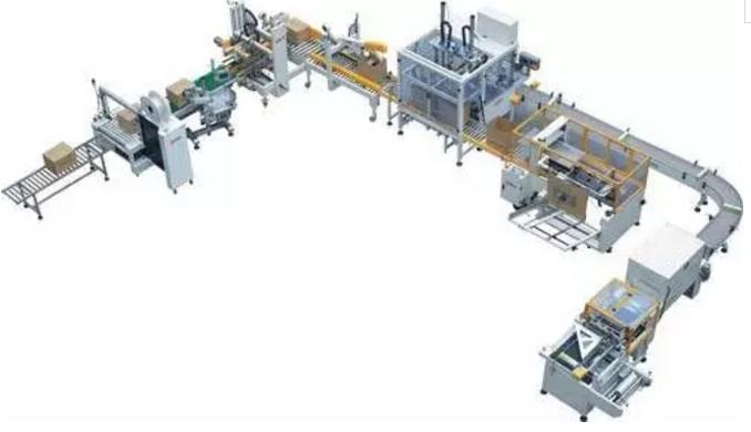 智能化包装机械投资选址项目