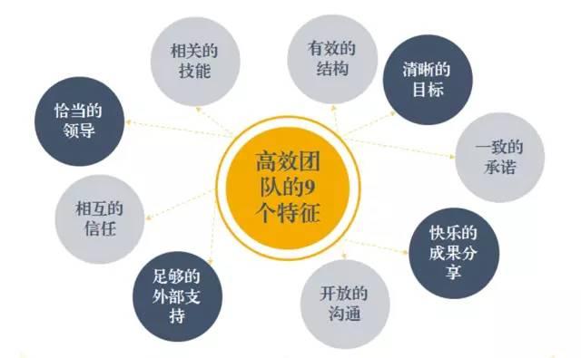 """东方龙商务六月培训,实战""""赢""""销战略突围!"""