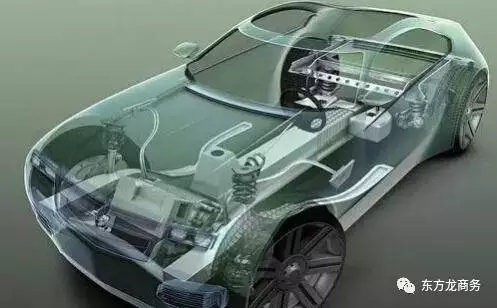 汽车部件超精密加工投资选址项目