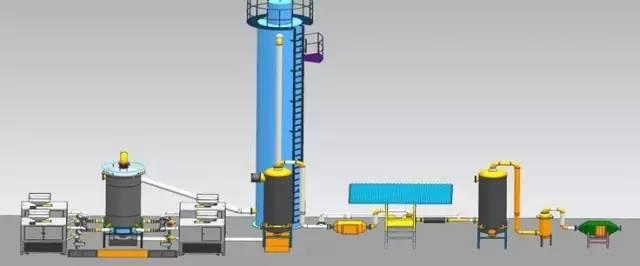 生物质制气新能源再生投资选址项目