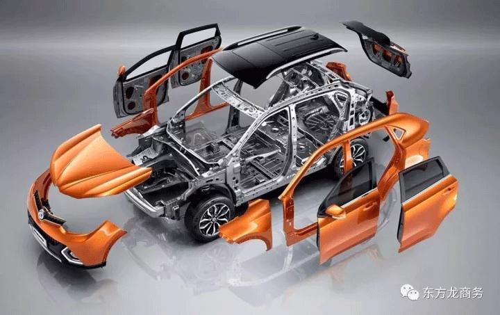 新能源汽车整车开发全国布点投资选址项目
