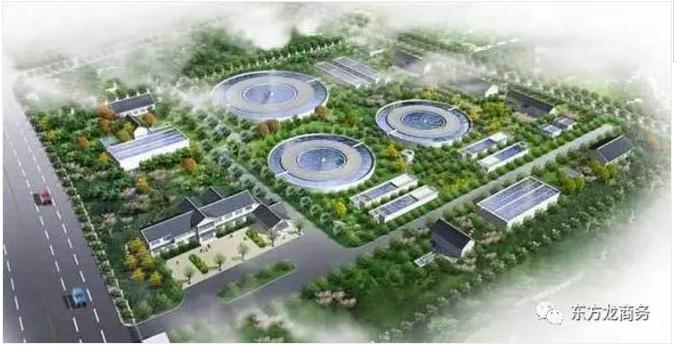 循环经济一体化全国布点投资选址项目