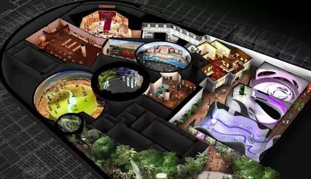 休闲娱乐综合体投资选址项目