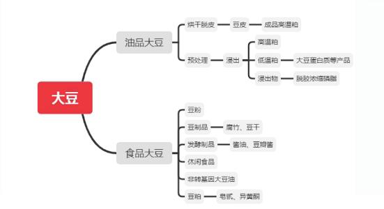 集团全力助推黑龙江省委托招商引资,以农业高质量发展助推乡村振兴