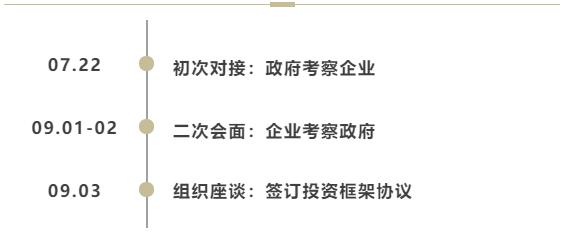 7天内,2次签约!甘肃某地方政府与行业龙头文旅投资选址项目方成功签订投资框架协议