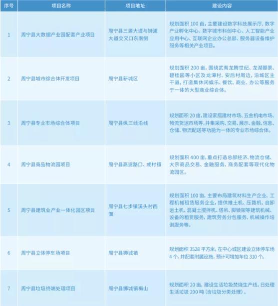 """集团全力助推福建省周宁县委托招商引资,打造宜居宜业宜游的""""云端之城"""""""